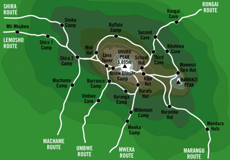 Karibu Africa Safaris Sustainability Policy